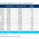 Αύξηση 11% στις οδικές αφίξεις Τούρκων στην Ελλάδα το 2019